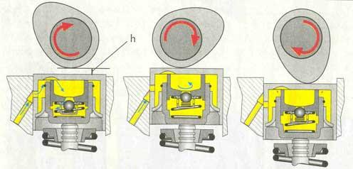 audi 80 b3 dz стук клапанов при разгоне на горячем движке